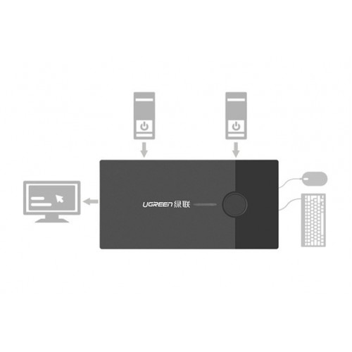 Ugreen 30357 Switch with 2 Ports USB